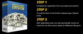 миллионер-план-шаги